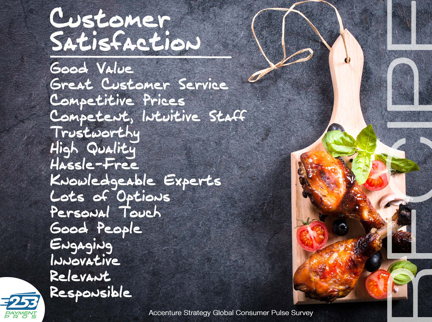Customer Satisfaction Survey with a Recipe for Making Customers Happy
