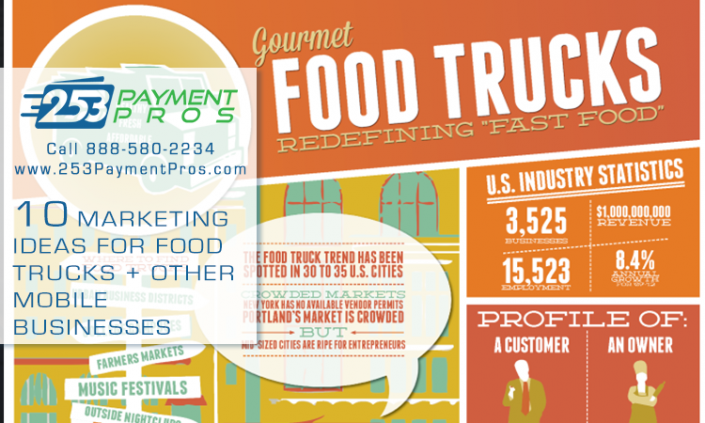Infographic - 10 Marketing Ideas for Food Trucks and Mobile Businesses