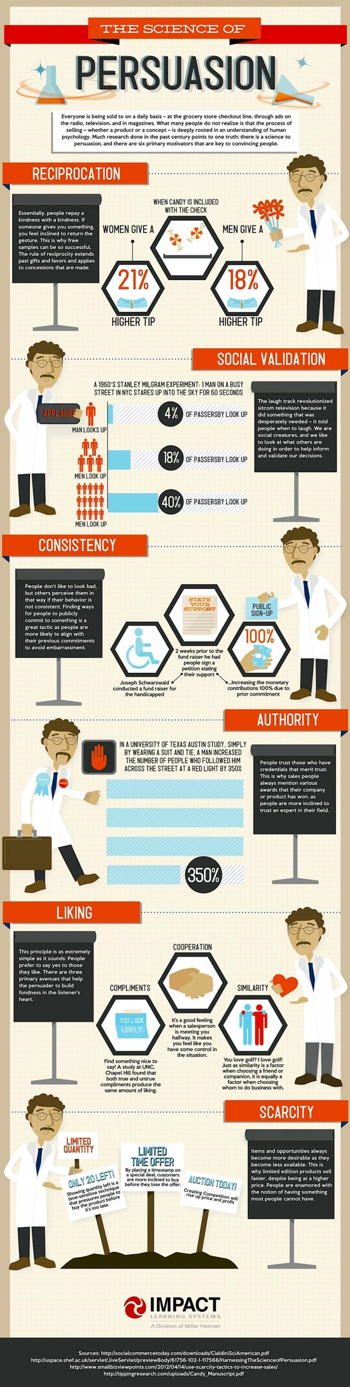 Infographic - science of persuasion overcoming objections